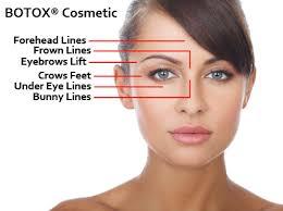 Celebrities Who Admit Using Botox